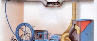 Очистка вентиляции от пыли, жира в многоквартирном доме