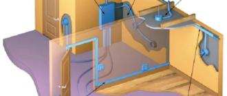 Электропроводка в панельном доме, схема