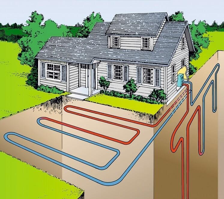 Геотермальное отопление загородного дома