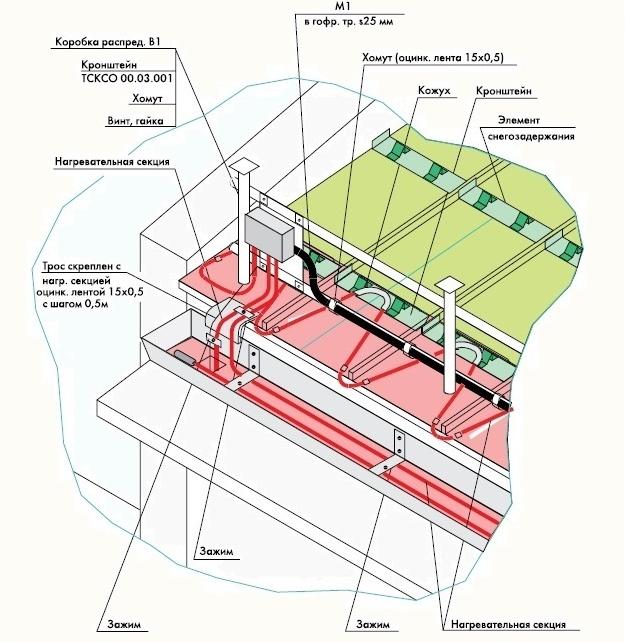 Антиобледенительная система