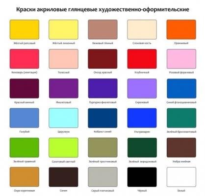 Краска глянцевая: алкидная, акриловая, водоэмульсионная