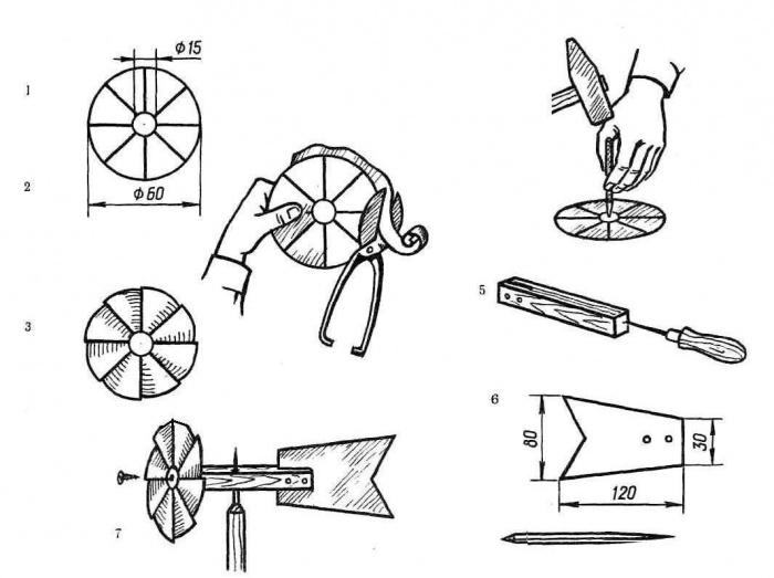 Как сделать флюгер с пропеллером своими руками