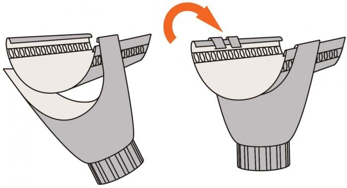 Как правильно сделать водосток в частном доме