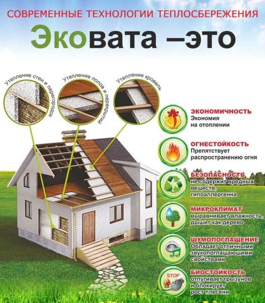 Какой утеплитель для крыши мансарды лучше