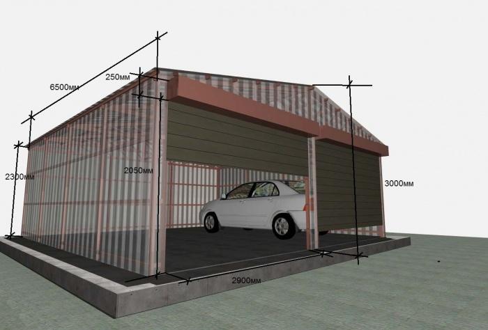 Размеры гаража