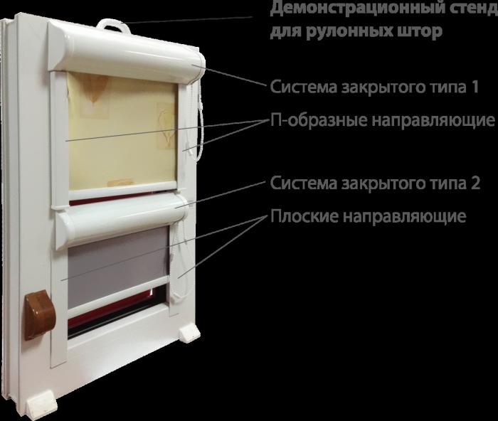 Рулонные шторы в интерьере + фото