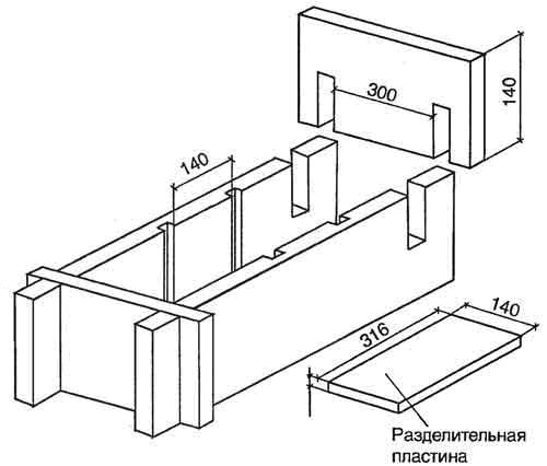 Шлакоблоки своими руками, станок для изготовления шлакоблоков, чертежи, пропорции
