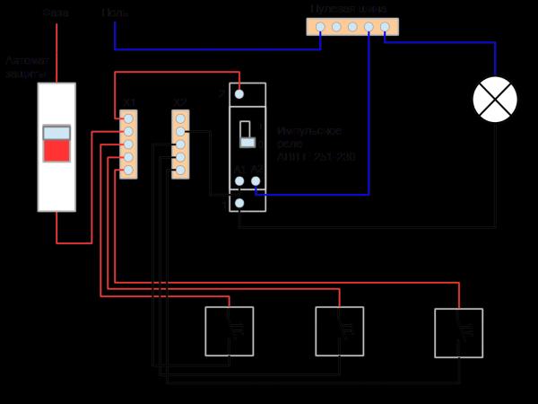 Дистанционное управление освещением: импульсное реле, блок