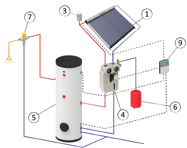 Что такое солнечный коллектор