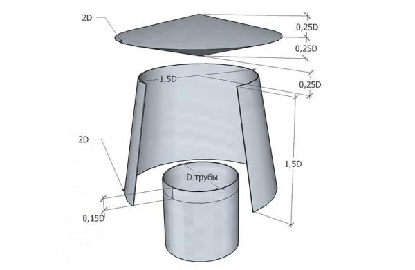 Усилитель тяги дымохода: чертежи + фото, видео