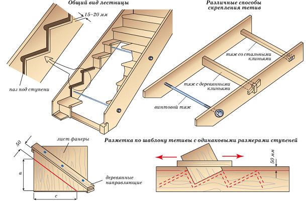 Как сделать крыльцо из дерева