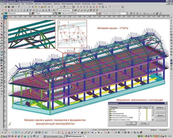 Монолитные железобетонные конструкции: проектирование, правило армирования
