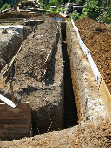 Фундамент в землю без опалубки